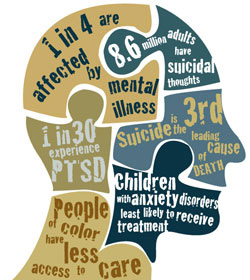 Speak out about #MentalHealth #ListenToSomeonesActions #YouCouldSaveALife